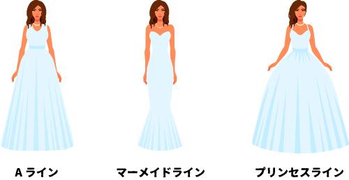 ウエディングドレス スタイル